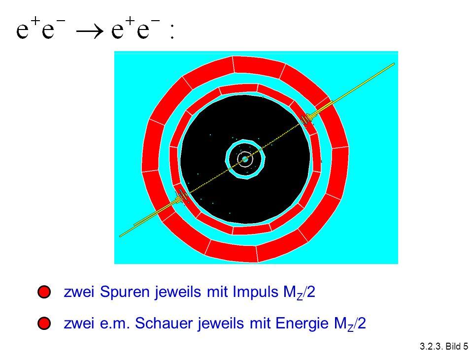 zwei Spuren jeweils mit Impuls MZ2