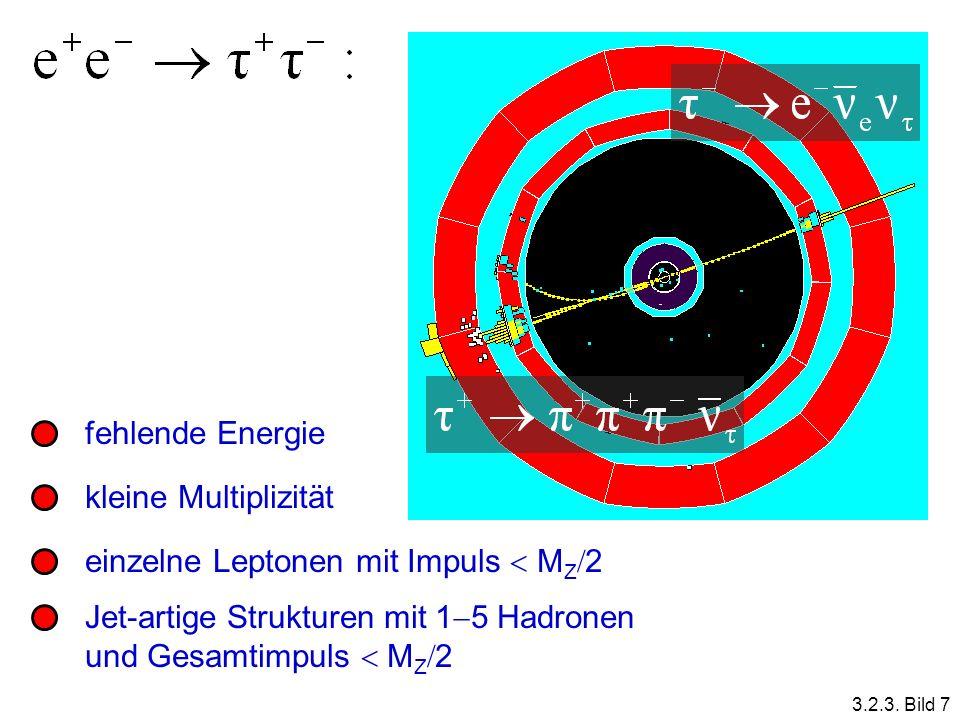 einzelne Leptonen mit Impuls  MZ2