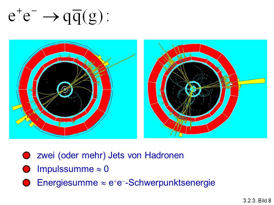 zwei (oder mehr) Jets von Hadronen