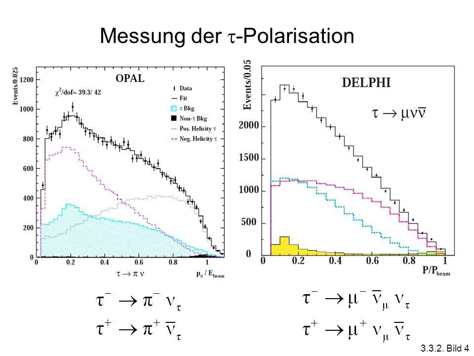 Messung der -Polarisation