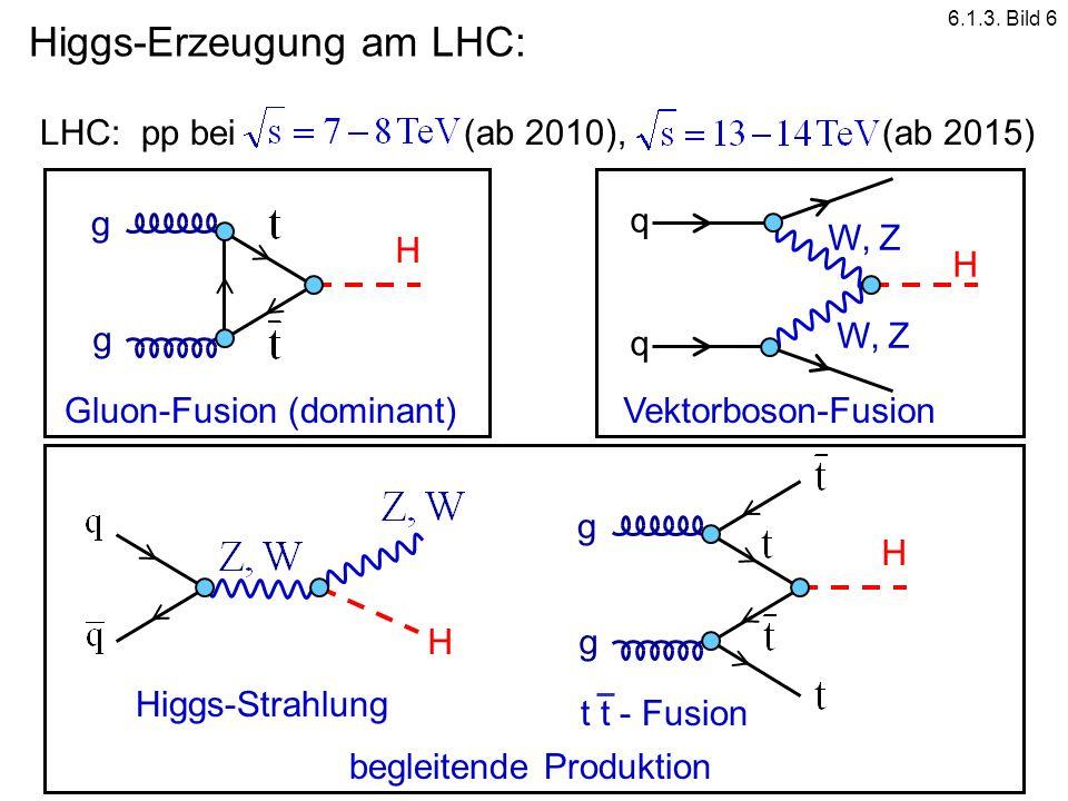 Higgs-Erzeugung am LHC:
