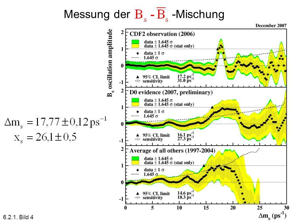 Messung der -Mischung 6.2.1. Bild 4