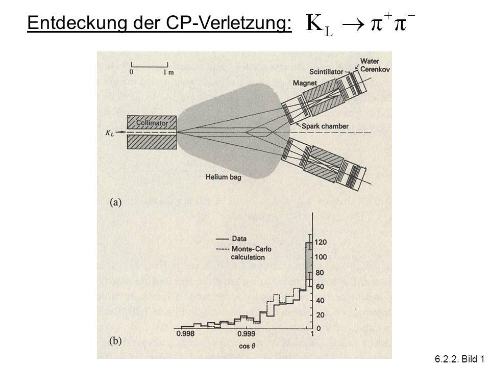 Entdeckung der CP-Verletzung: