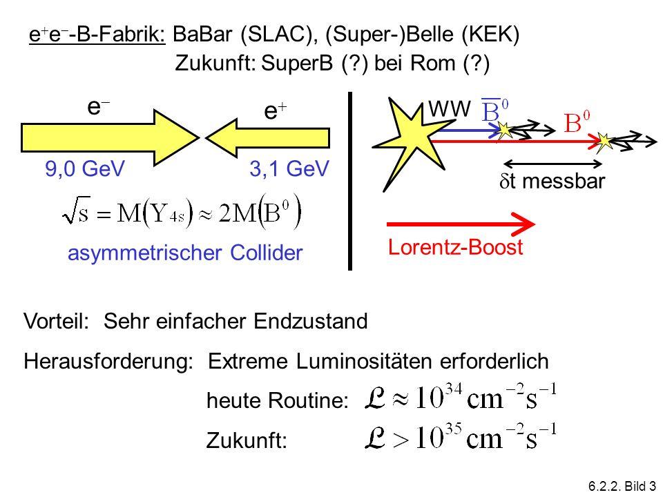 asymmetrischer Collider