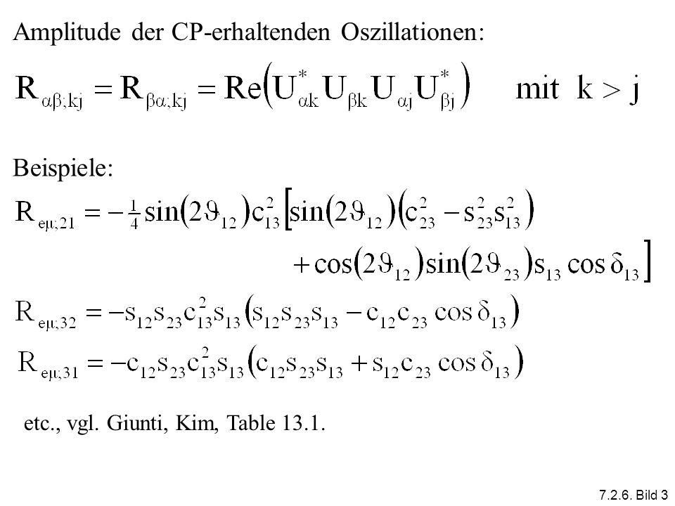 Amplitude der CP-erhaltenden Oszillationen: