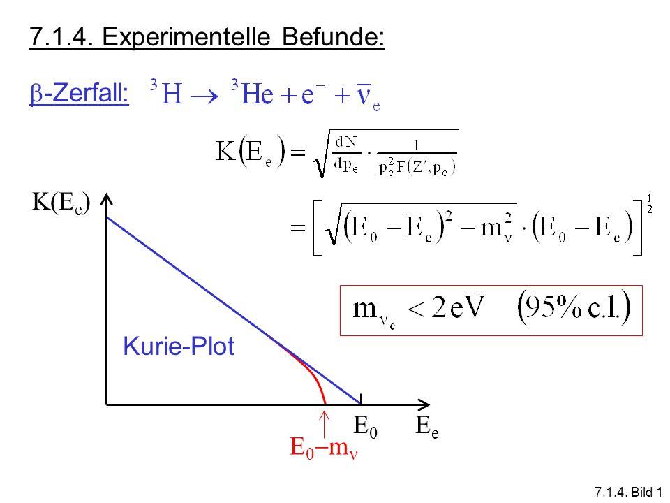 7.1.4. Experimentelle Befunde: