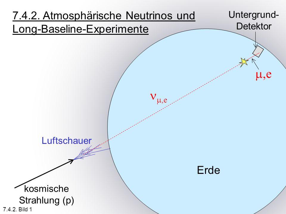 kosmische Strahlung (p)