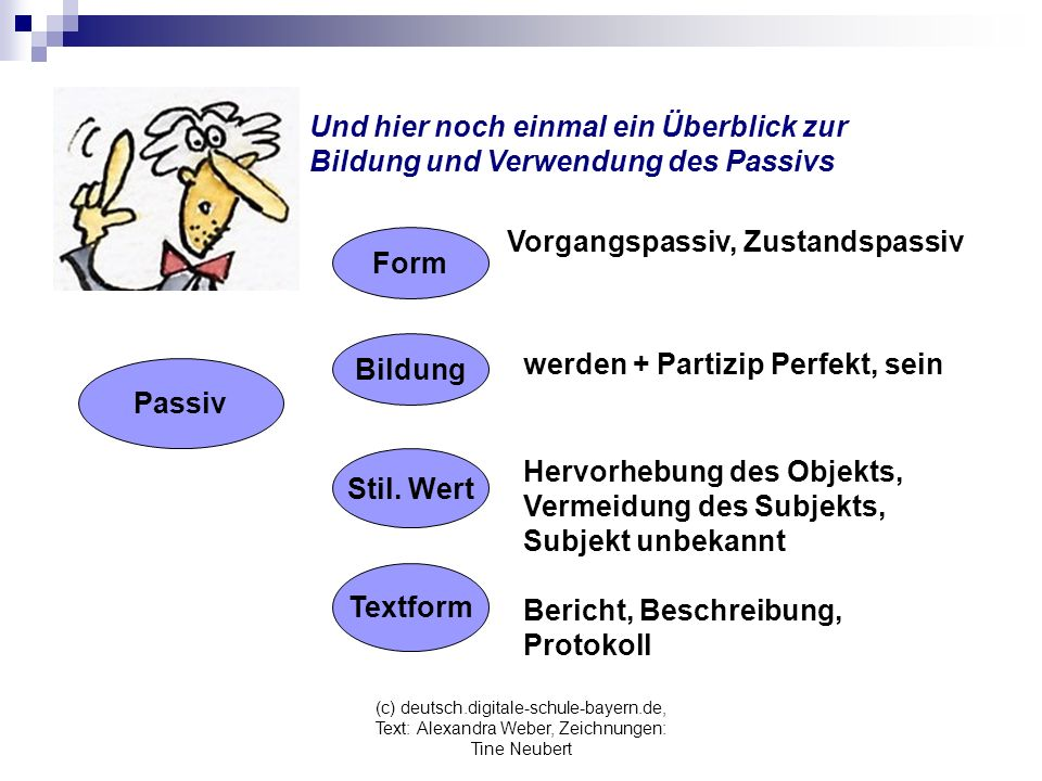 Form Bildung Passiv Stil. Wert Textform