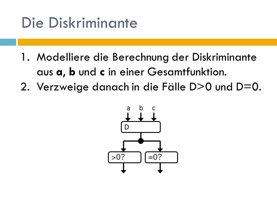 Die Diskriminante Modelliere die Berechnung der Diskriminante aus a, b und c in einer Gesamtfunktion.
