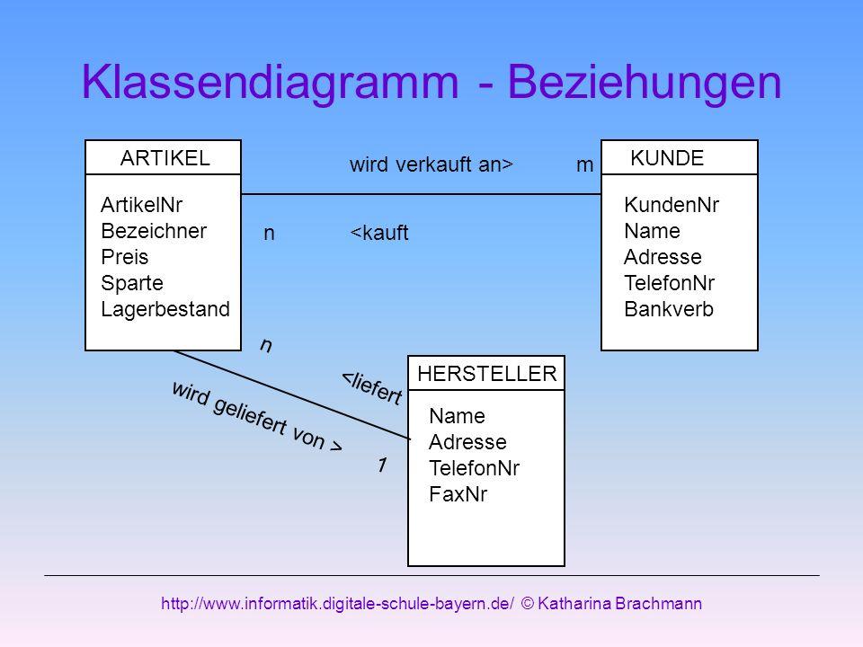 Klassendiagramm - Beziehungen