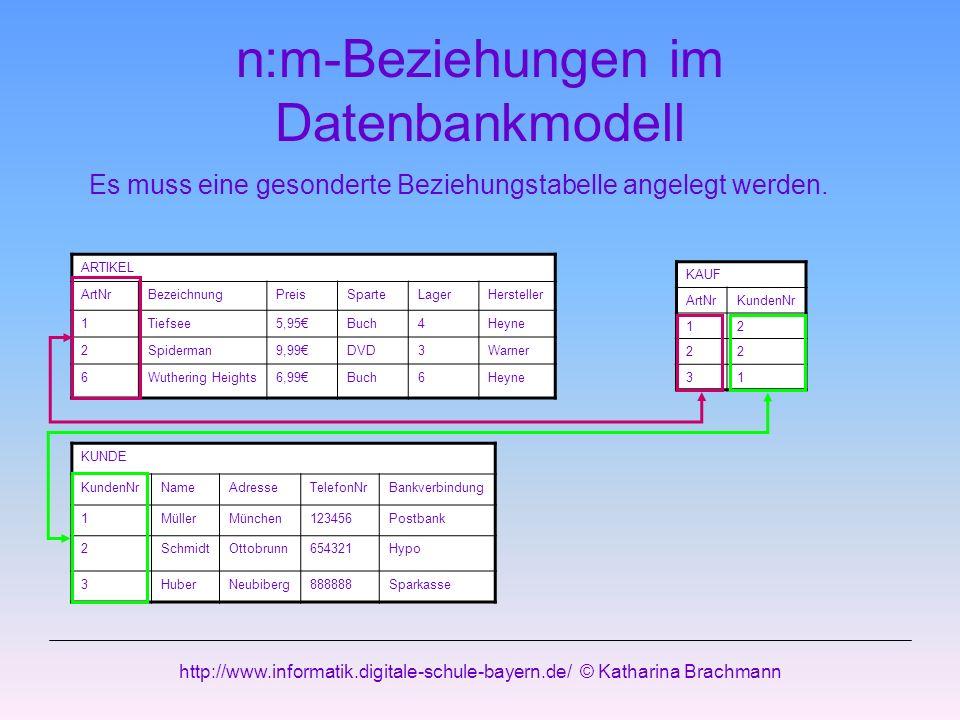 n:m-Beziehungen im Datenbankmodell