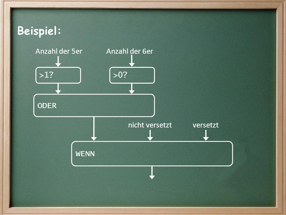 Beispiel: Anzahl der 5er >1 Anzahl der 6er >0 ODER WENN