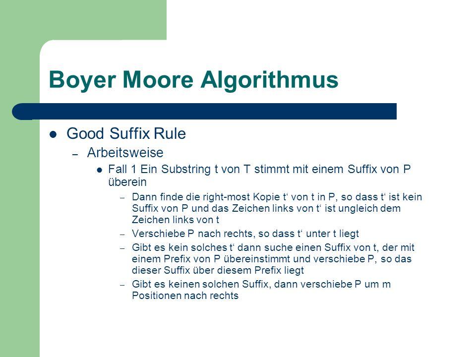 Boyer Moore Algorithmus