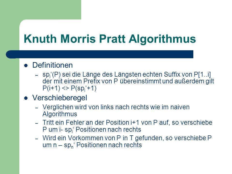 Knuth Morris Pratt Algorithmus