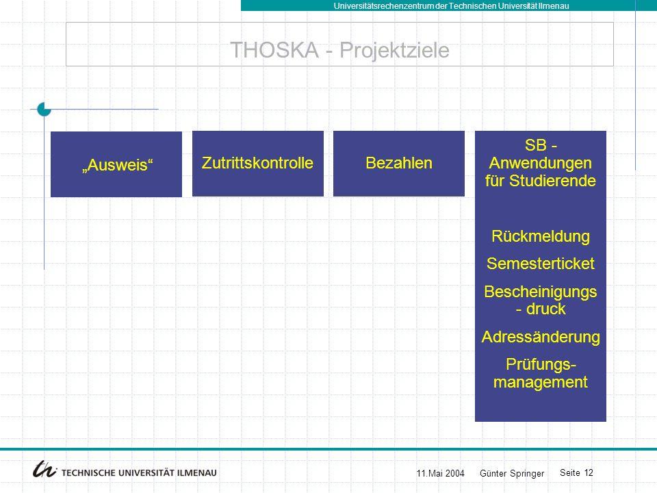 THOSKA - Projektziele SB -Anwendungen für Studierende Rückmeldung