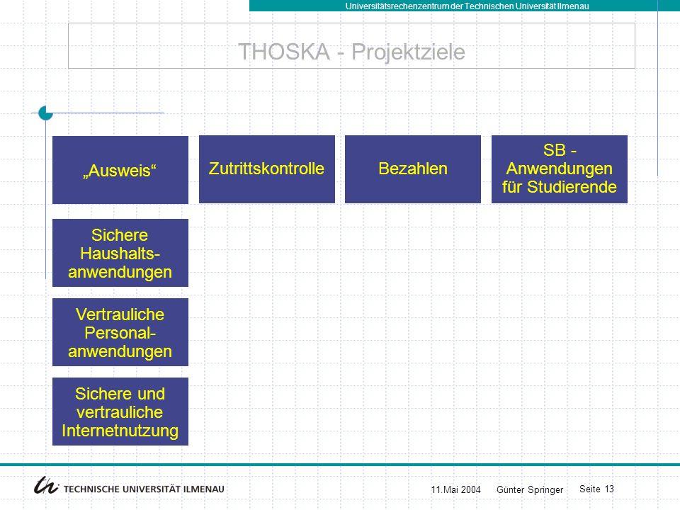 """THOSKA - Projektziele SB -Anwendungen für Studierende """"Ausweis"""