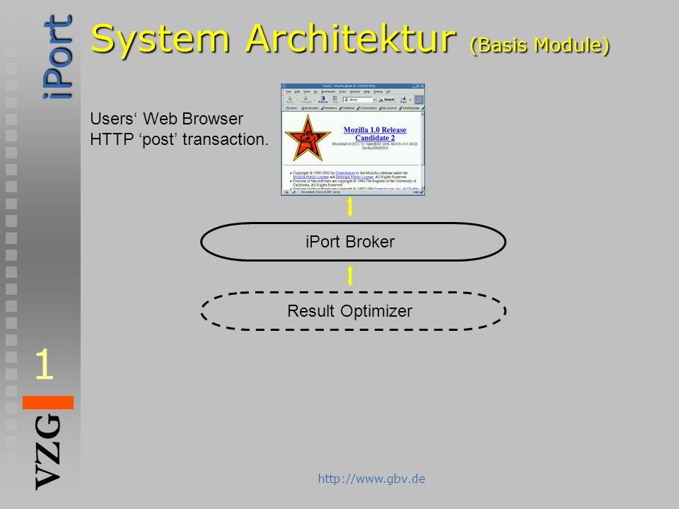 System Architektur (Basis Module)
