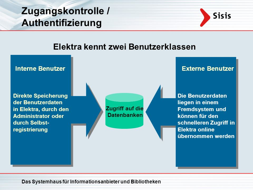 Zugangskontrolle / Authentifizierung