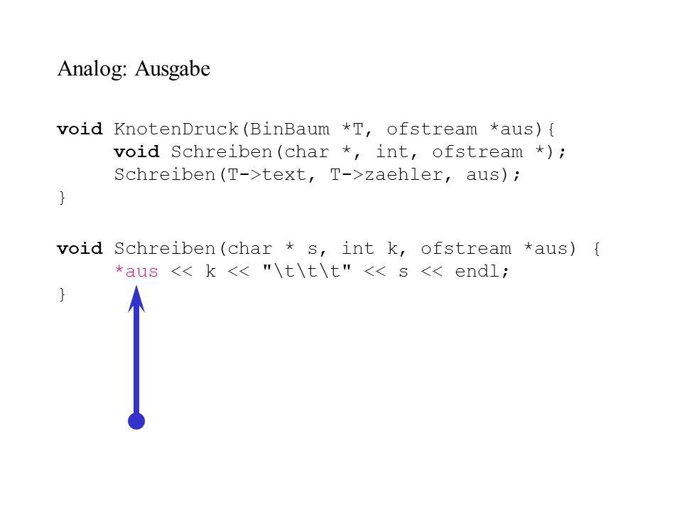 Analog: Ausgabe void KnotenDruck(BinBaum *T, ofstream *aus){