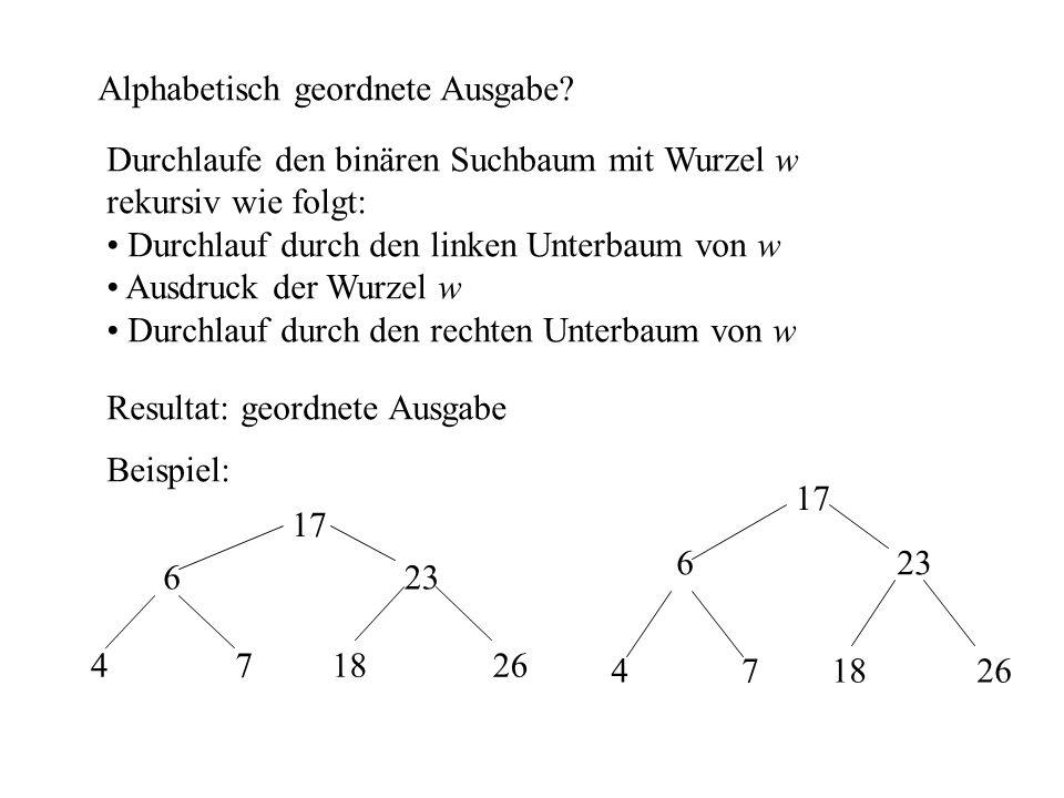 Alphabetisch geordnete Ausgabe