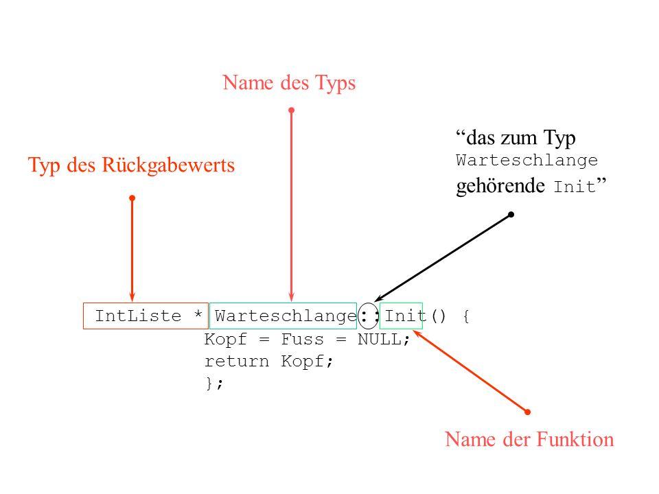 Name des Typs das zum Typ gehörende Init Typ des Rückgabewerts