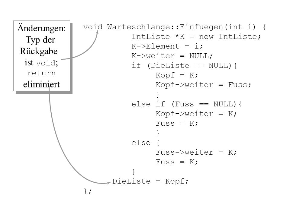 Änderungen: Typ der Rückgabe ist void; eliminiert