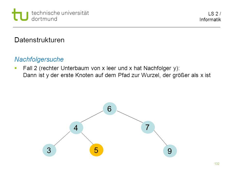 6 4 7 3 5 9 Datenstrukturen Nachfolgersuche