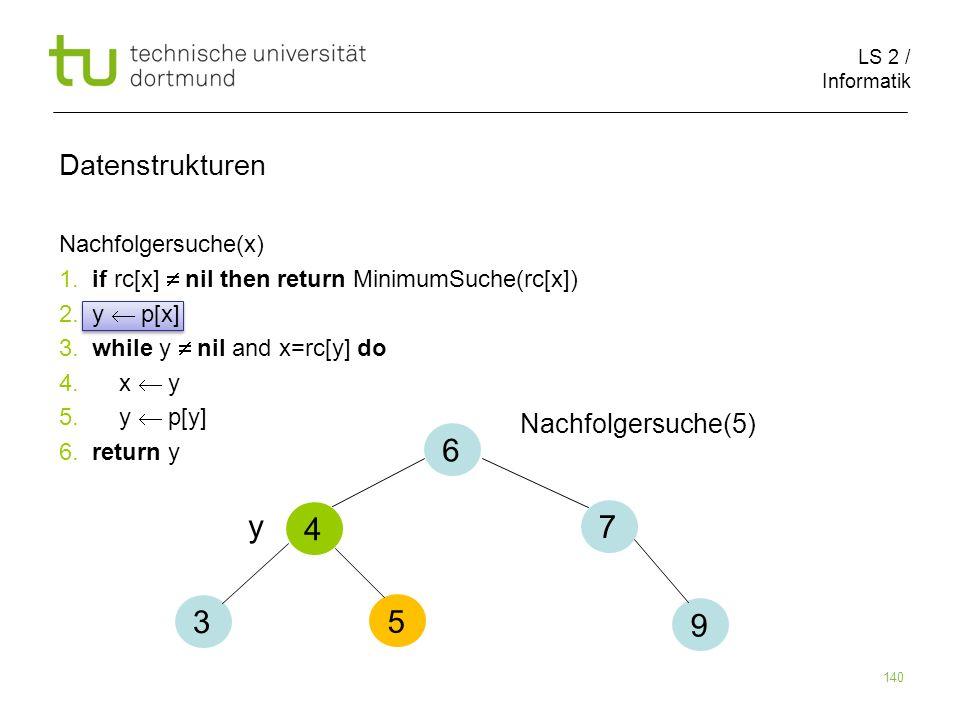 6 y 4 7 3 5 9 Datenstrukturen Nachfolgersuche(5) Nachfolgersuche(x)