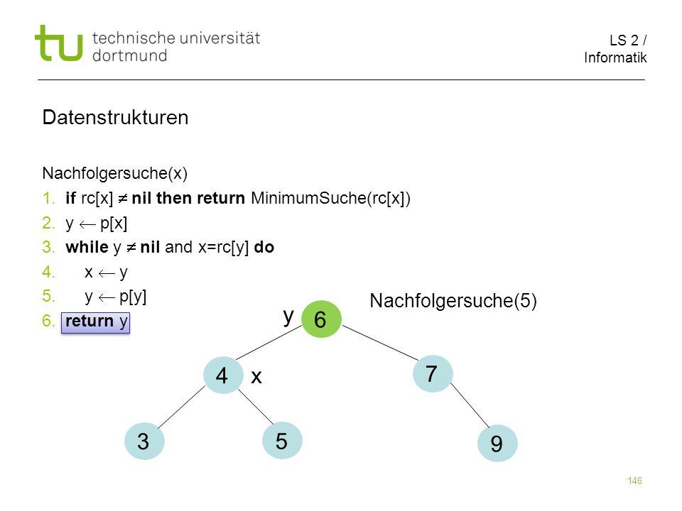 y 6 4 x 7 3 5 9 Datenstrukturen Nachfolgersuche(5) Nachfolgersuche(x)