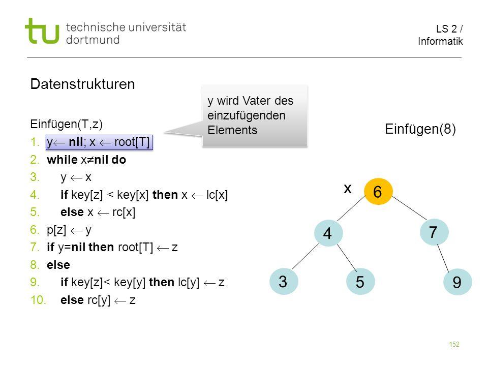 x 6 4 7 3 5 9 Datenstrukturen Einfügen(8)