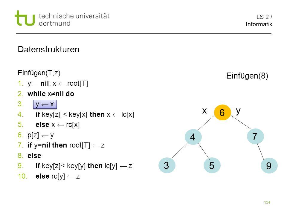 x 6 y 4 7 3 5 9 Datenstrukturen Einfügen(8) Einfügen(T,z)