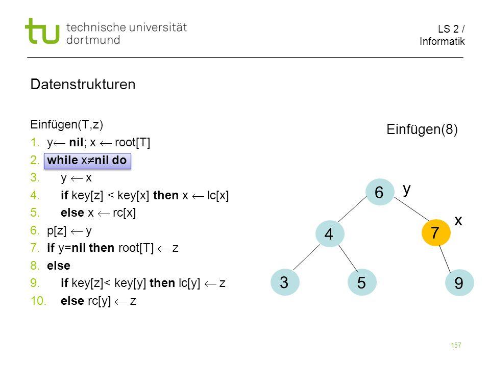 y 6 x 4 7 3 5 9 Datenstrukturen Einfügen(8) Einfügen(T,z)