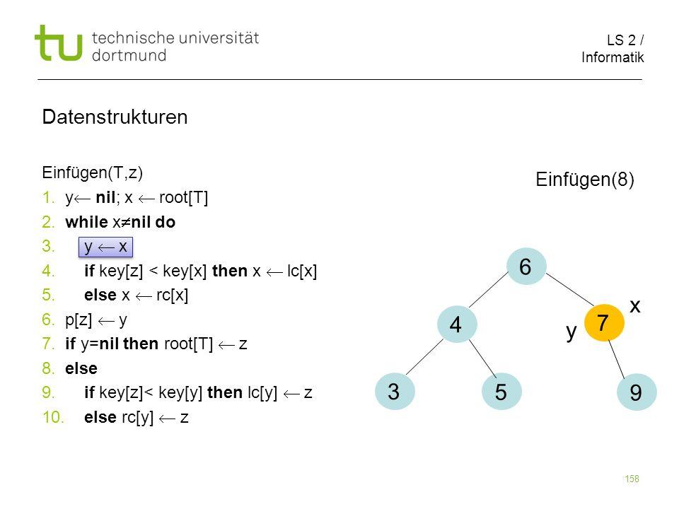 6 x 4 7 y 3 5 9 Datenstrukturen Einfügen(8) Einfügen(T,z)