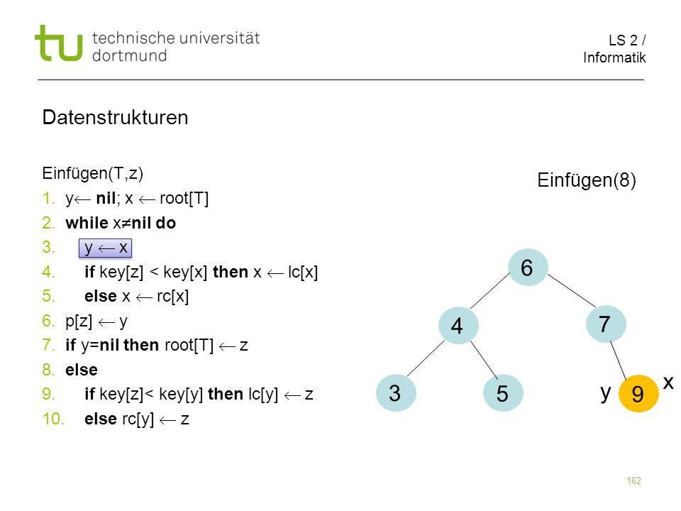 6 4 7 x 3 y 5 9 Datenstrukturen Einfügen(8) Einfügen(T,z)