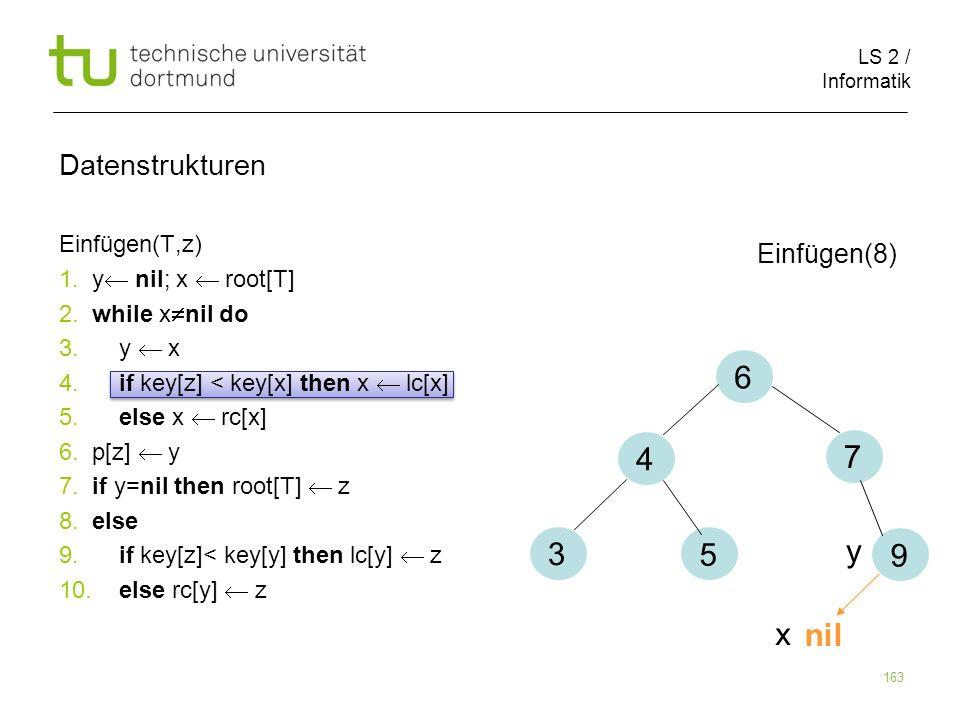 6 4 7 3 y 5 9 x nil Datenstrukturen Einfügen(8) Einfügen(T,z)
