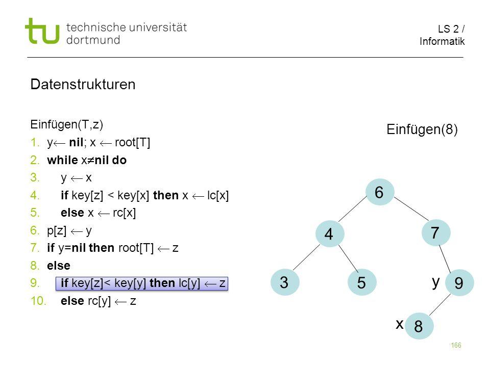 6 4 7 3 y 5 9 x 8 Datenstrukturen Einfügen(8) Einfügen(T,z)