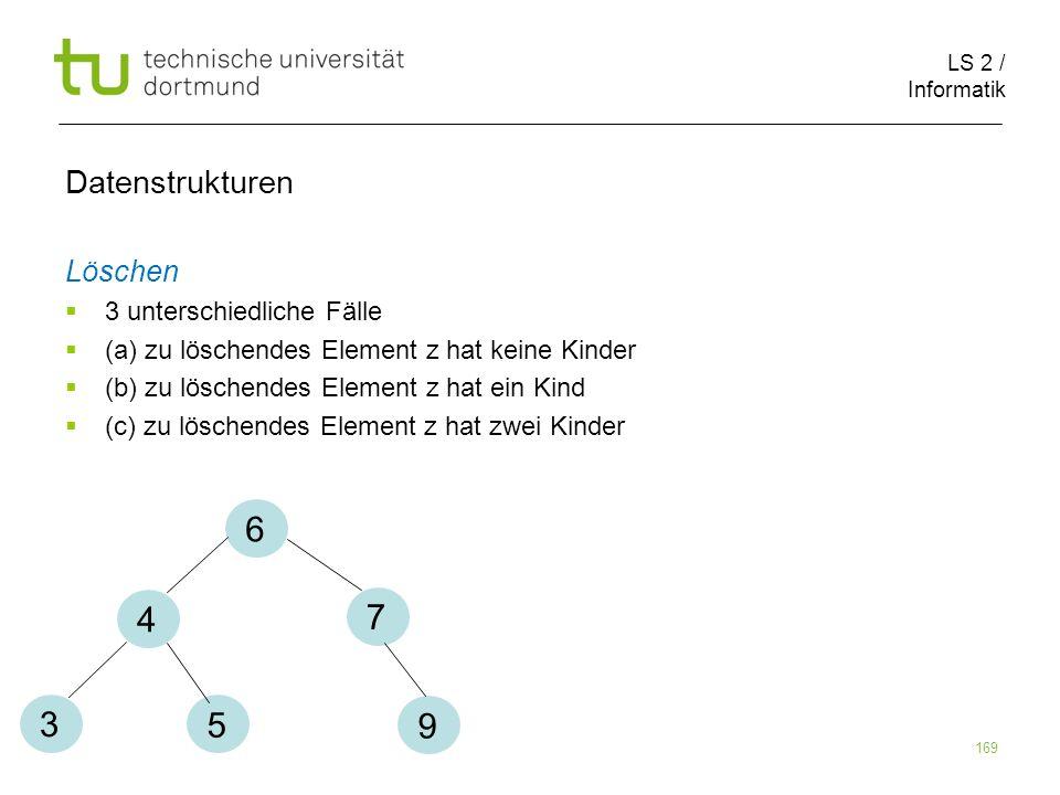 6 4 7 3 5 9 Datenstrukturen Löschen 3 unterschiedliche Fälle