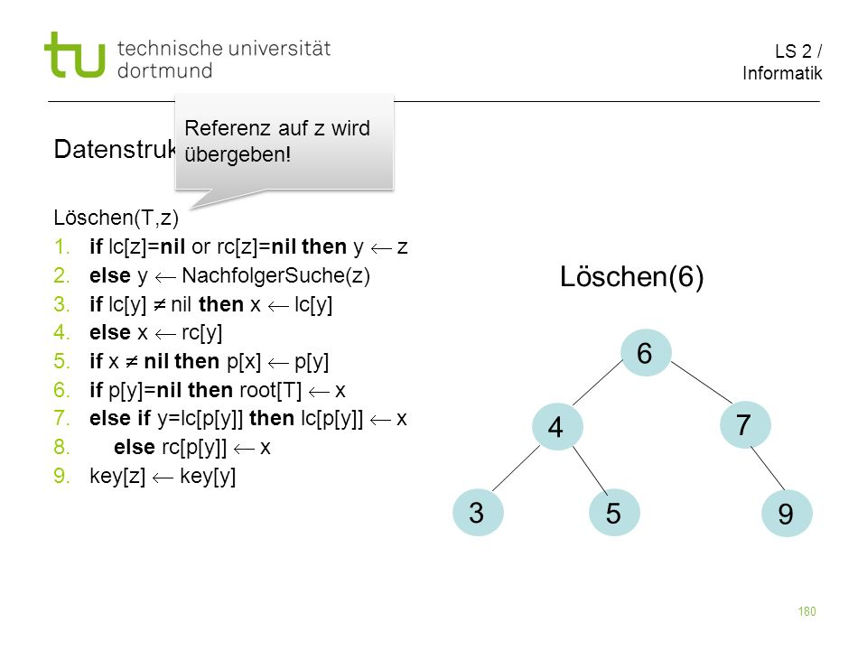 Löschen(6) 6 4 7 3 5 9 Datenstrukturen Referenz auf z wird übergeben!