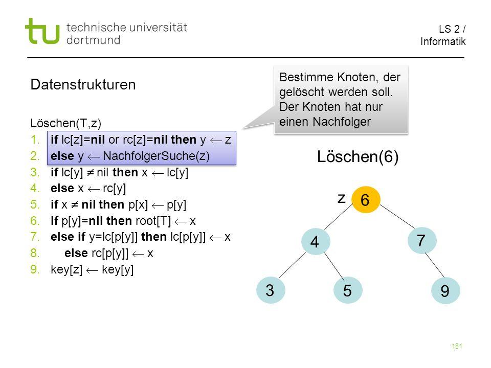 Löschen(6) z 6 4 7 3 5 9 Datenstrukturen