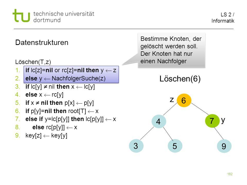 Löschen(6) z 6 4 7 y 3 5 9 Datenstrukturen