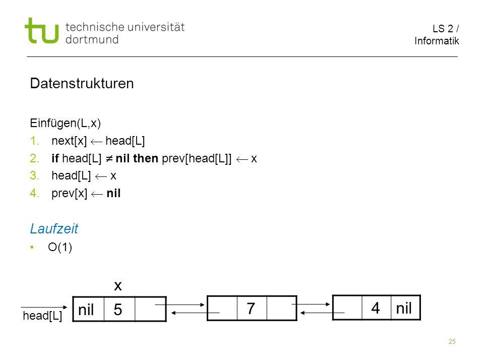 x nil 5 7 4 nil Datenstrukturen Laufzeit Einfügen(L,x)