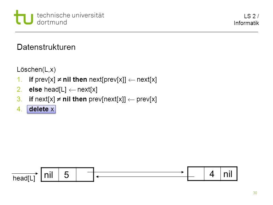 nil 5 4 nil Datenstrukturen Löschen(L,x)