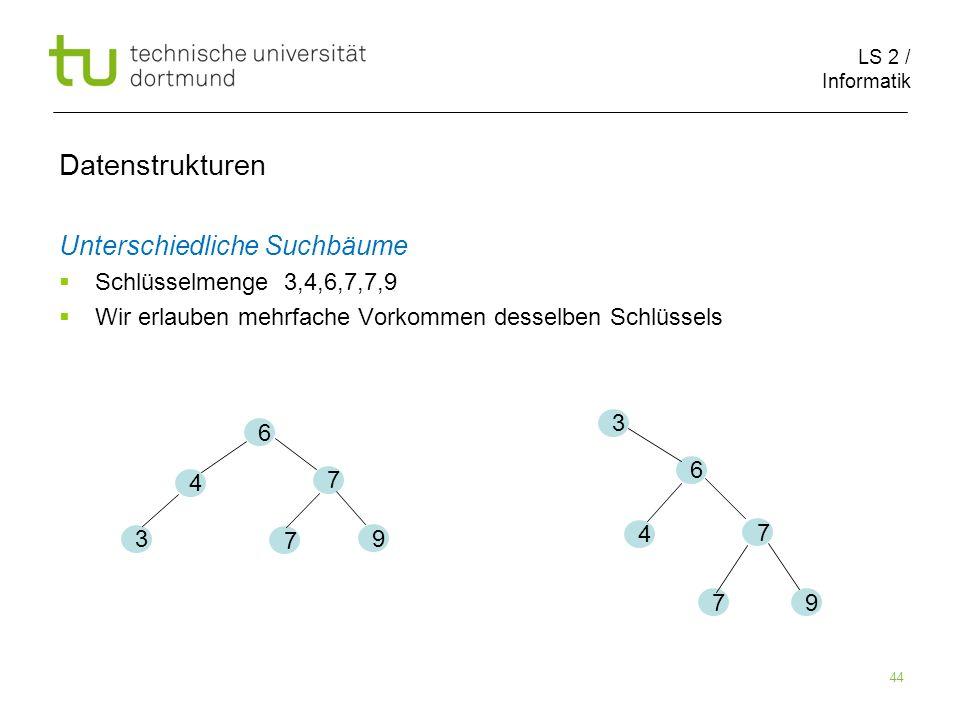 Datenstrukturen Unterschiedliche Suchbäume Schlüsselmenge 3,4,6,7,7,9