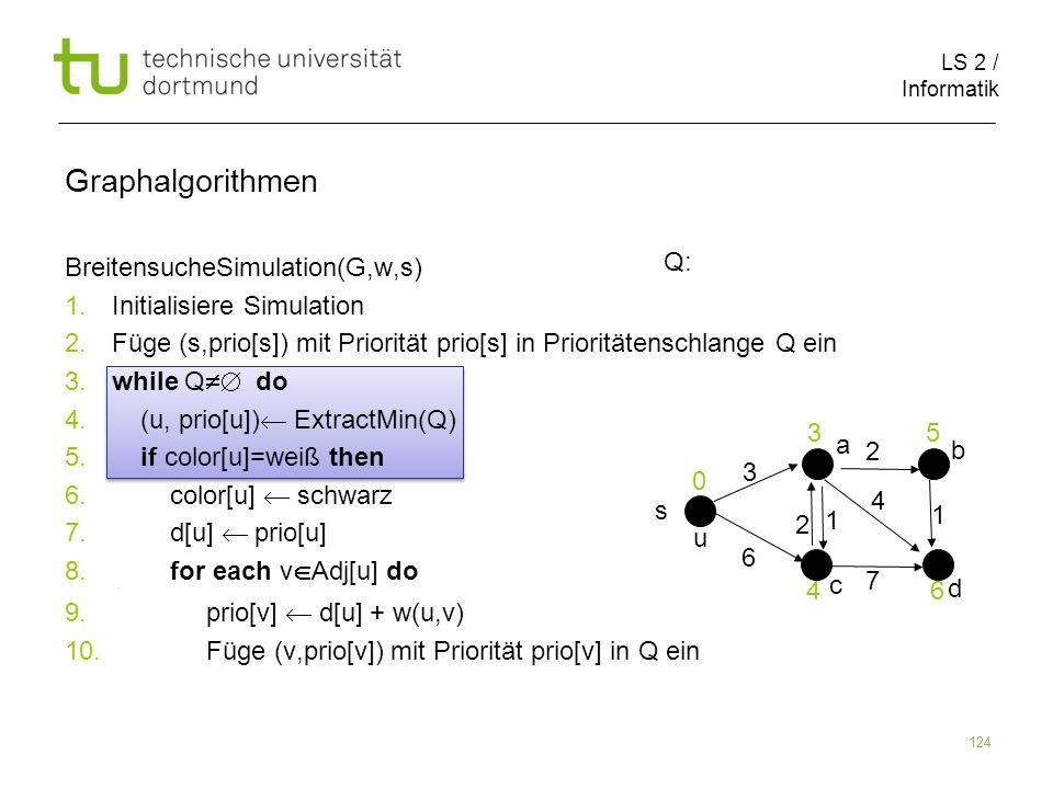 Graphalgorithmen BreitensucheSimulation(G,w,s)