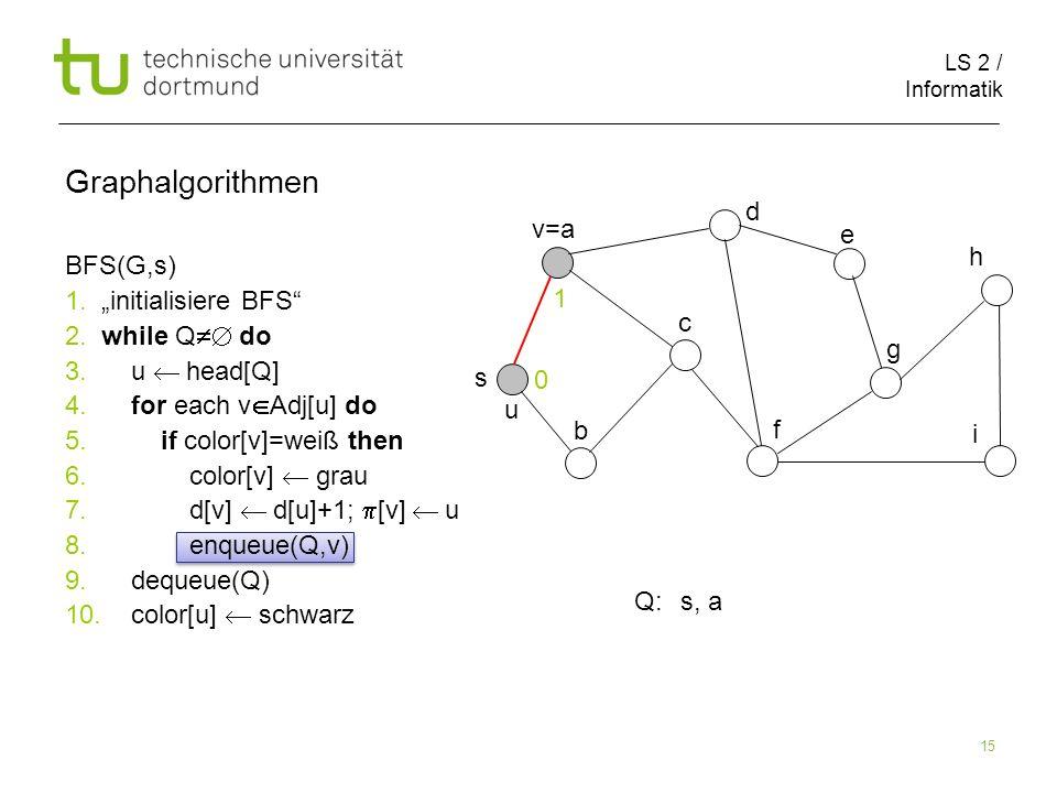 """Graphalgorithmen d v=a e h BFS(G,s) 1. """"initialisiere BFS"""