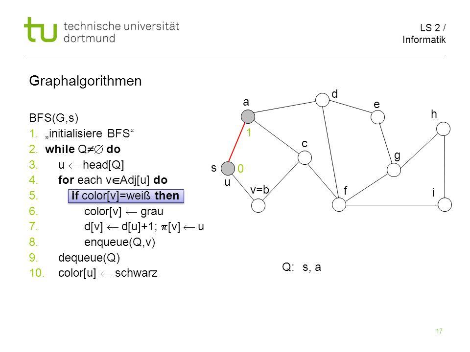 """Graphalgorithmen d a e h BFS(G,s) 1. """"initialisiere BFS"""