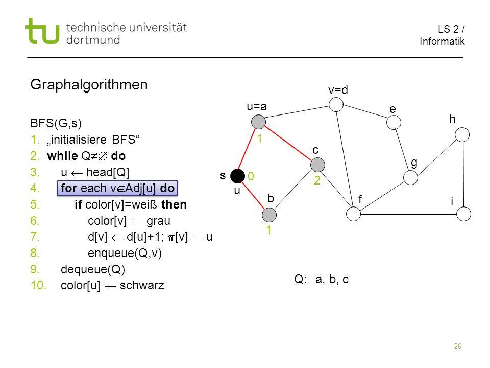 """Graphalgorithmen v=d u=a e h BFS(G,s) 1. """"initialisiere BFS"""