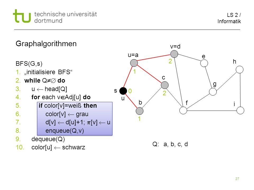 """Graphalgorithmen v=d u=a e 2 h BFS(G,s) 1. """"initialisiere BFS"""
