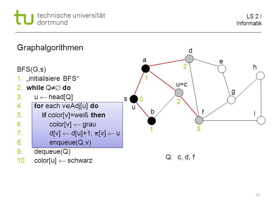 """Graphalgorithmen d a e 2 h BFS(G,s) 1. """"initialisiere BFS"""