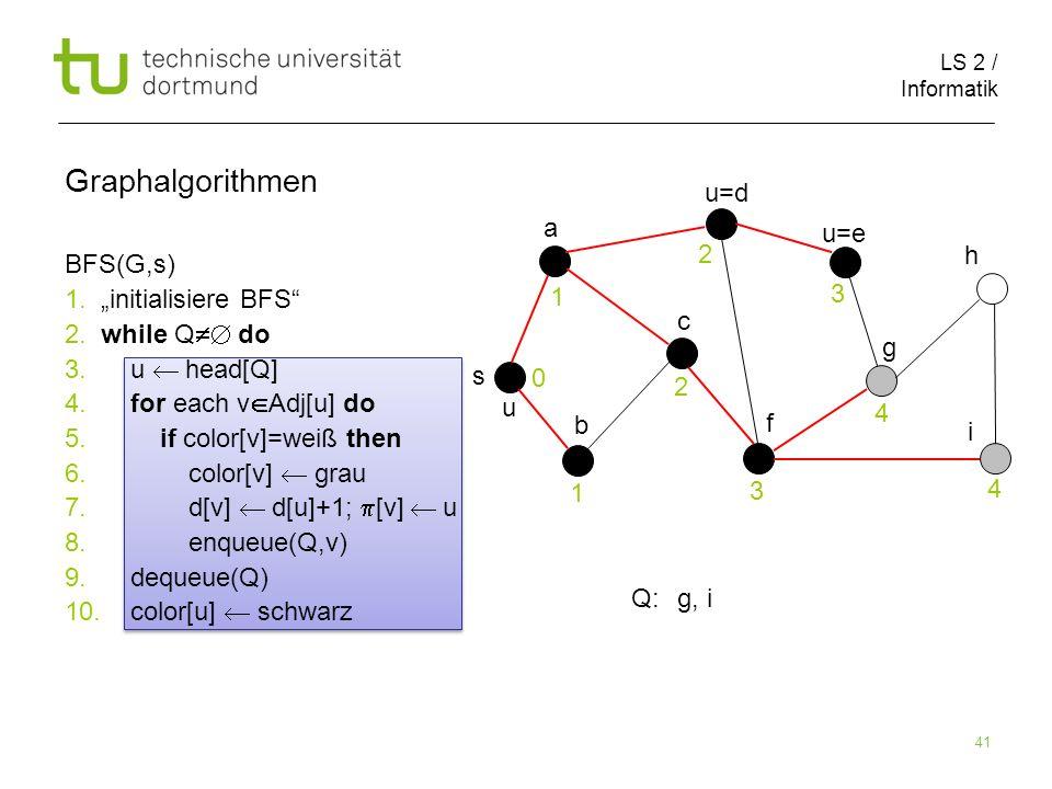 """Graphalgorithmen u=d a u=e 2 h BFS(G,s) 1. """"initialisiere BFS"""